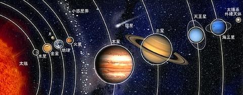 solar-system-38758