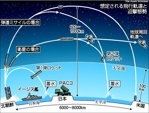 【北朝鮮】ミサイルが発射された影響で休校になった学校があるらしい [無断転載禁止]©2ch.net [367148405]->画像>23枚