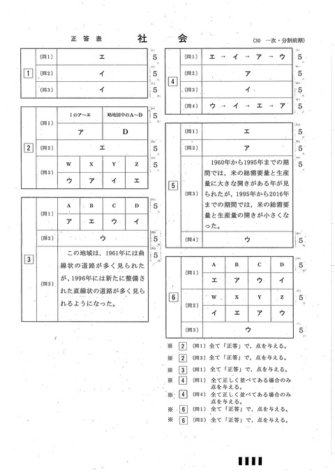 都立 入試 解答 速報 【解答速報】都立高校 東京都公立高校入試2021年版解答速報
