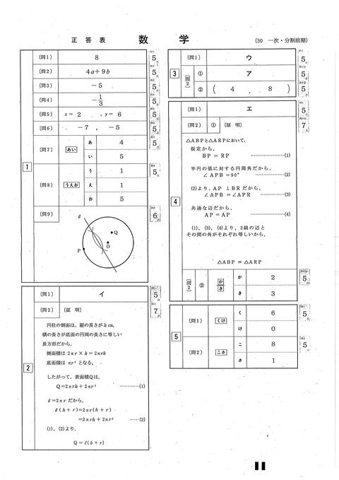 キャンペーン 加賀屋 エーザイ 懸賞プレゼントキャンペーンPLUS