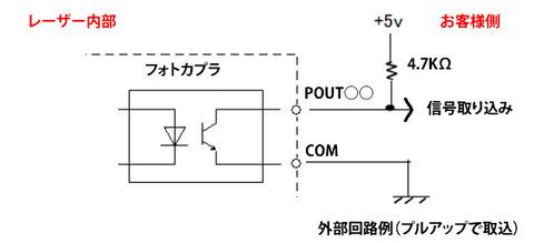 出力ポート回路説明
