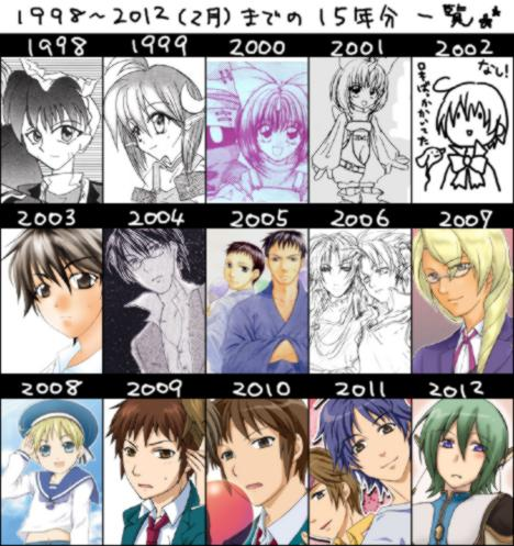 132079__468x_artistic-skills-through-the-years-005