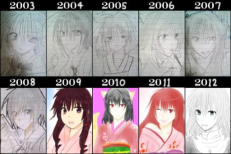 132098__468x_artistic-skills-through-the-years-024