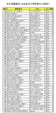 20180614�人気SR