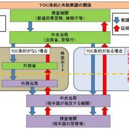 日本の国会議員がテロ組織ANTIFAと関わってる問題、日本政府が公式見解発表へ!!!