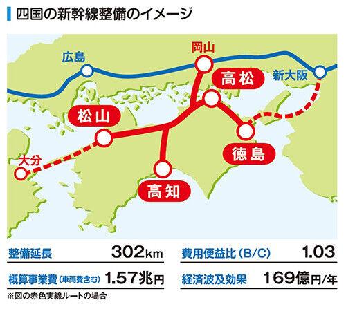 四国新幹線「ないのがおかしい」