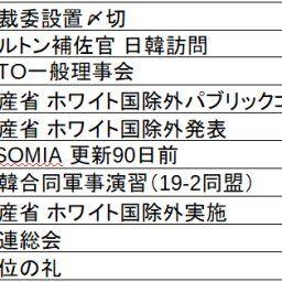 ボルトン補佐官が日本、韓国を訪問。両国の外相らと会談…この時期にボルトンを送る意味とは?