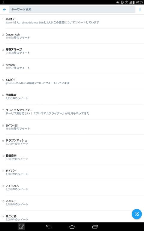 【悲報】Mステ出演時のTwitterトレンドにAKBの名前なし!亀と山Pやエビ中にも惨敗の結果がwwwww
