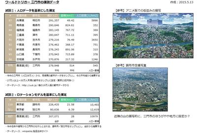 0a3dcaae - 【ワールドトリガー】以前調べてた都市データ