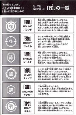 12a1ea8e - 【ワールドトリガー】ヒュースが捨てられる意味