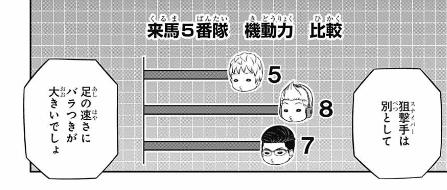 67e9cae8 - 【ワートリ】今月第206話「遠征選抜試験④」