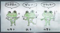 f5af659d - 【ワールドトリガー】東さん誕生日おめでとー!!