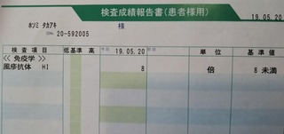 風疹抗体検査