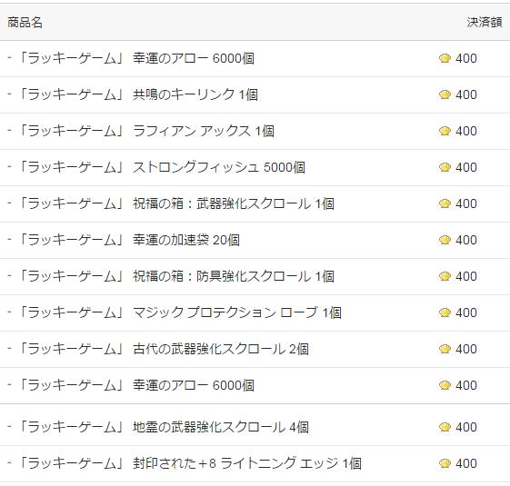 ガチャ4800円