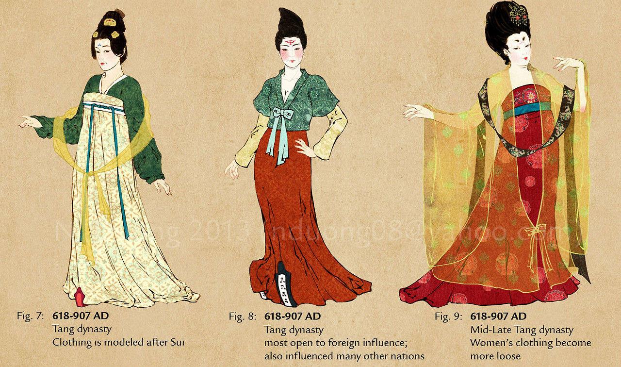 【海外】 中国における女性のファッションの時代的変遷 : セカイテキ非日常