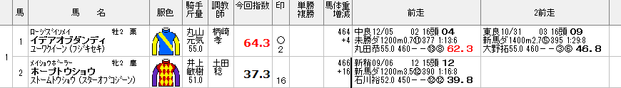op-今回指数2-2