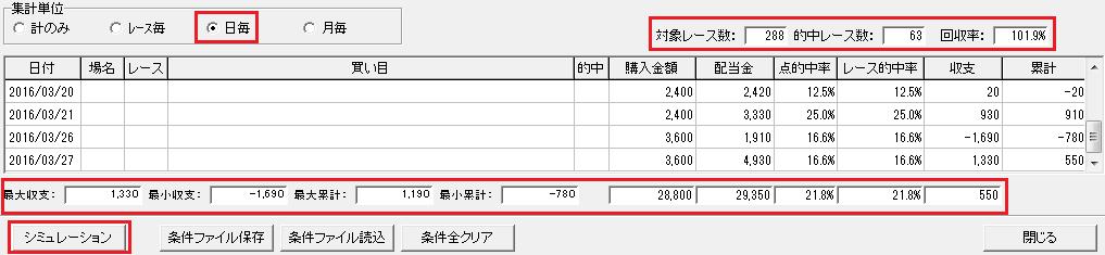 馬券sim7