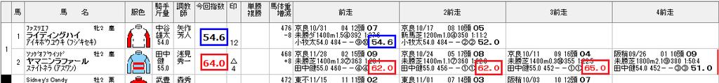 op-今回指数1-2