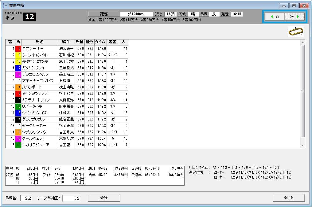 1.成績画面 レース切替