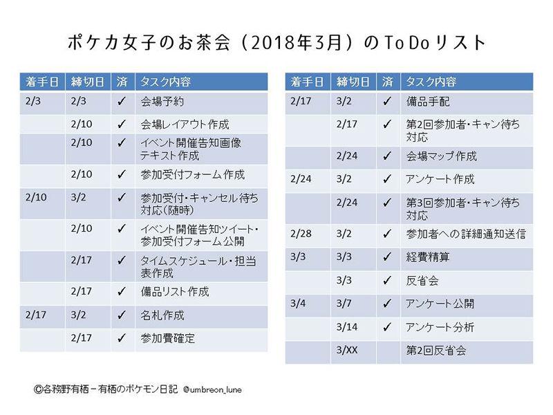ポケカ公認自主イベント「トレーナーズアカデミー TOKYO」各務野有栖プレゼン資料内容3(2018年3月)