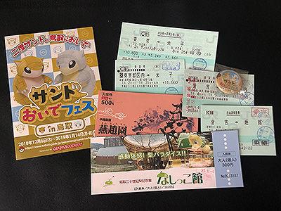 サンド鳥取旅のリーフレットとチケット類
