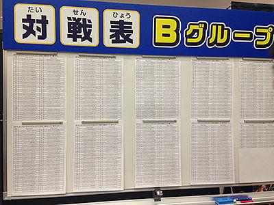ポケモンカードゲーム チャンピオンズリーグ2017 大阪会場にて掲示された対戦表
