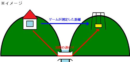 やすべ_170602