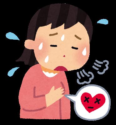胸痛、胸やけに悩む女性