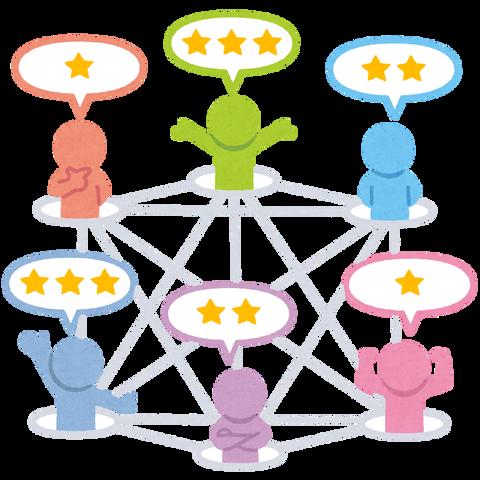 internet_kuchikomi_review