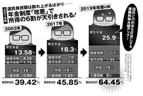 nenkin_chart