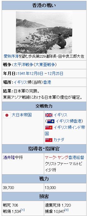 香港の戦い
