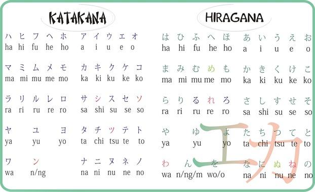 日本外国人から見て日本語のひらがなとカタカナはどっちが好き