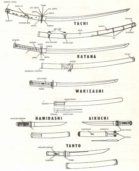 japanese-swords-types1