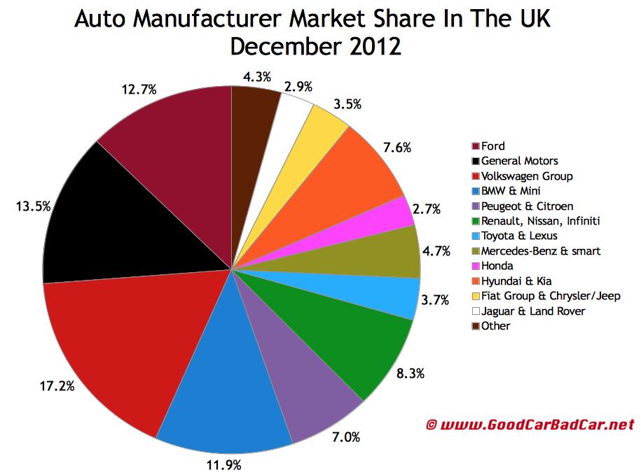 ブラジル人「日本人の95%が日本車を買っている。自己中心的で人種差別的」