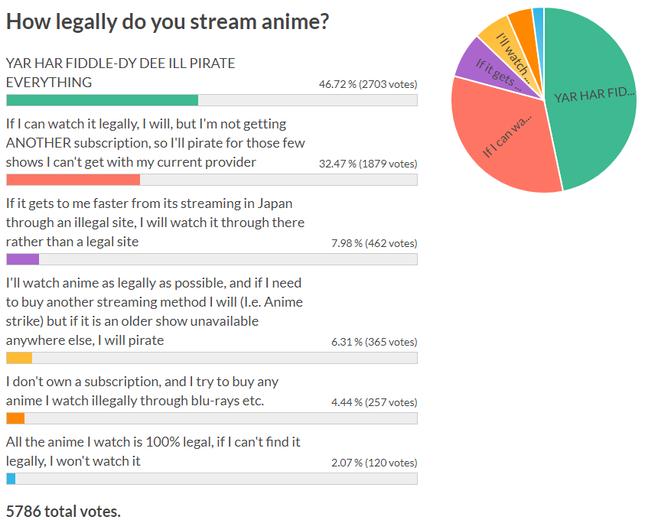 anime_poll2