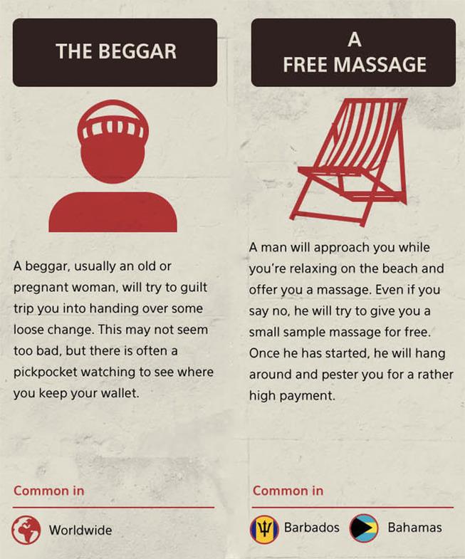 40-tourist-scams-around-world-5eb01031c1a00__700