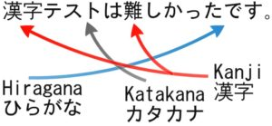 japanese-writing-system-300x139
