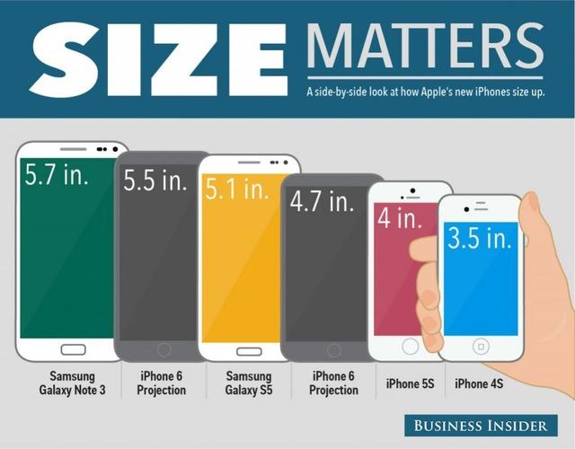 smartphone-comparison-graphic