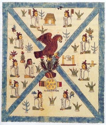 CodexMendozaFoundingTenochtitlan