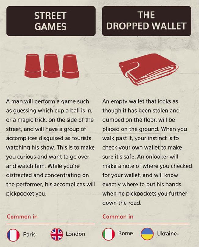 40-tourist-scams-around-world-5eb0101d4e3f9__700