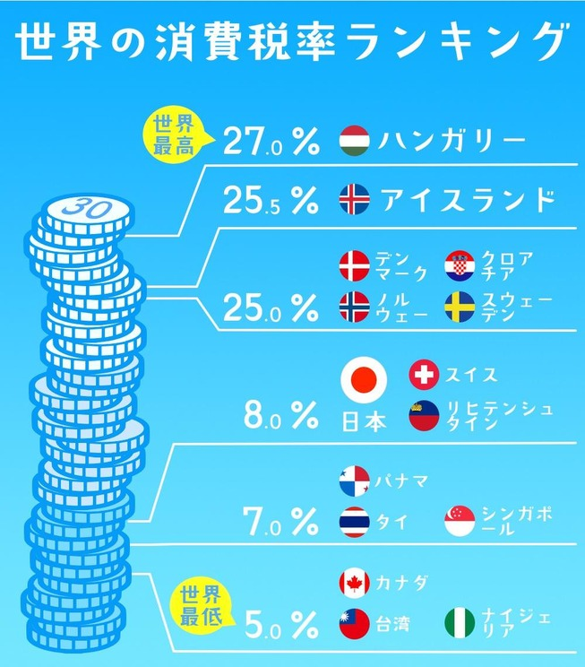world-tax-ranking_1