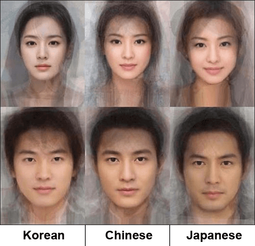 Chinese-vs-Japanese-vs-Korean-people