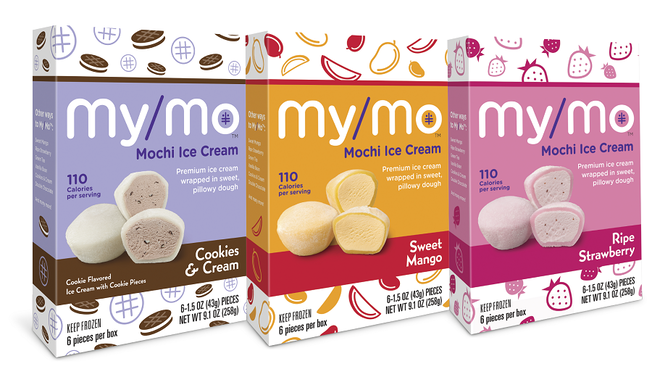 MyMo-3-boxes-3D1