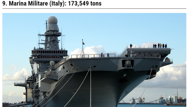 イタリア海軍