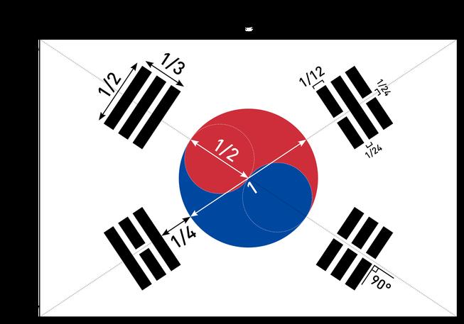 2000px-Flag_of_South_Korea_(construction_sheet).svg