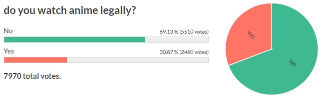 anime_poll