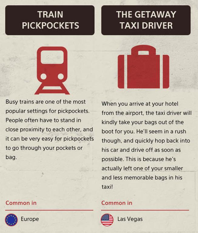 40-tourist-scams-around-world-5eb0102866f3b__700