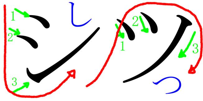 800px-Difference_between_tsu_and_shi_in_japanese_katakana (1)
