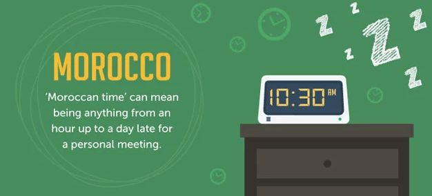 punctuality-differences-world-different-coutries