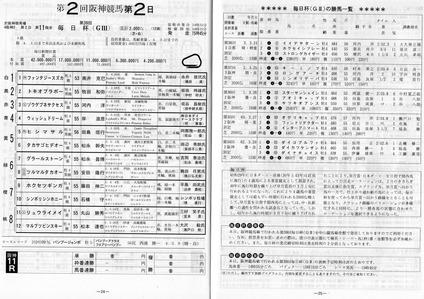 1992年レーシングプログラム (5)